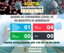 Boletim diário Corona Vírus (COVID-19) – 10/05/2020