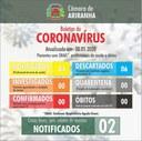 Boletim diário Corona Vírus (COVID-19) – 20/05/2020
