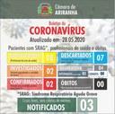 Boletim diário Corona Vírus (COVID-19) – 28/05/2020